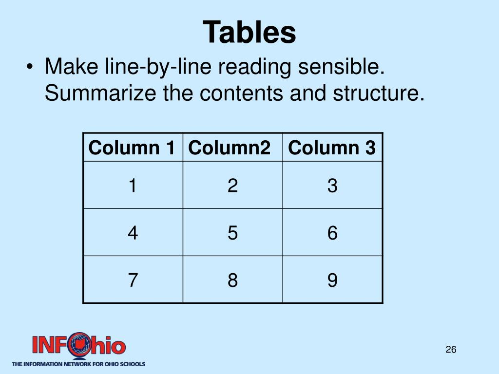 Make line-by-line reading sensible. Summarize the contents and structure.