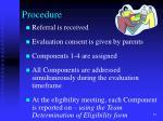 procedure61