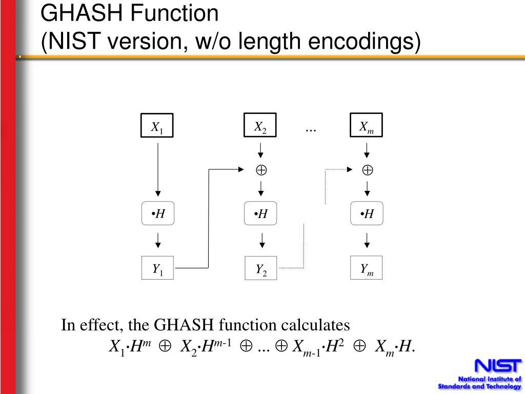 GHASH Function