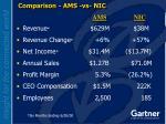 comparison ams vs nic