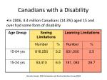 canadians with a disability