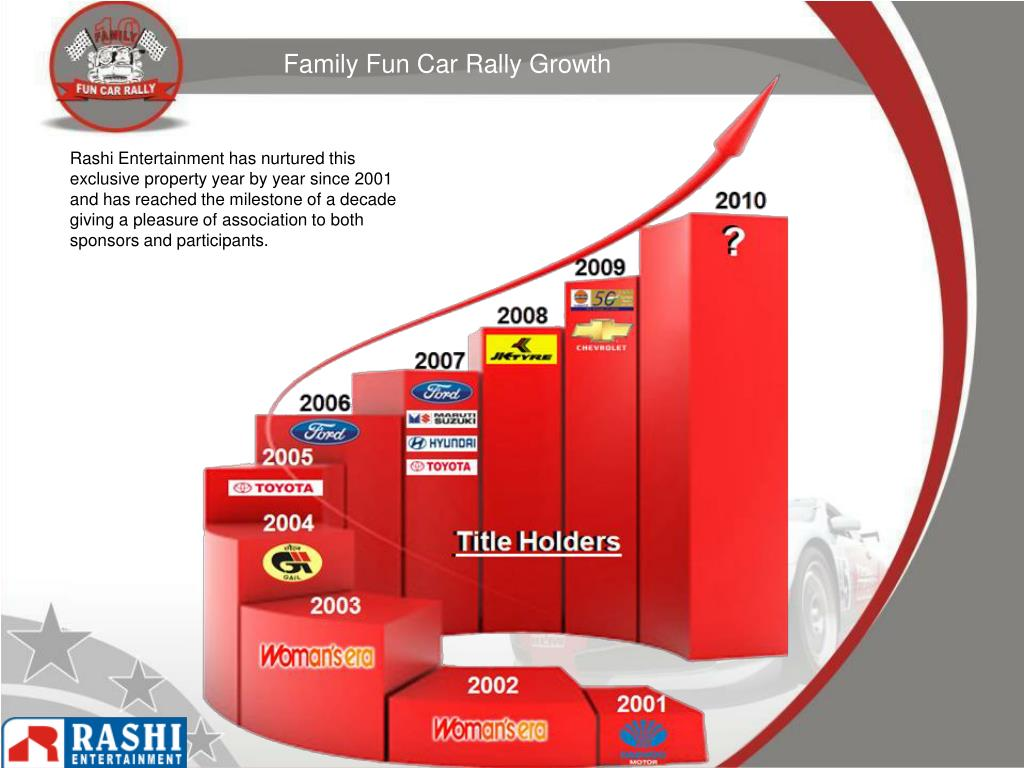 Family Fun Car Rally Growth