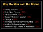 why do men join the shrine