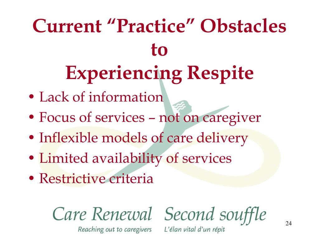 """Current """"Practice"""" Obstacles to"""