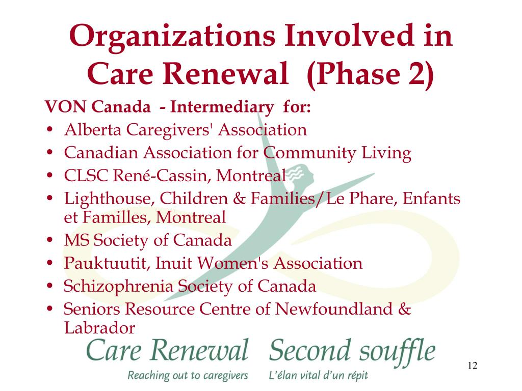 Organizations Involved in Care Renewal  (Phase 2)