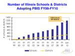 number of illinois schools districts adopting pbis fy99 fy10