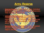army reserve11