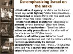de emphasizing israel on the make