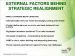 external factors behind strategic realignment