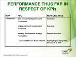 performance thus far in respect of kpis17