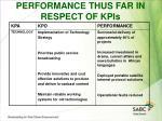 performance thus far in respect of kpis18