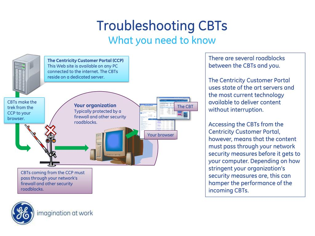 Troubleshooting CBTs