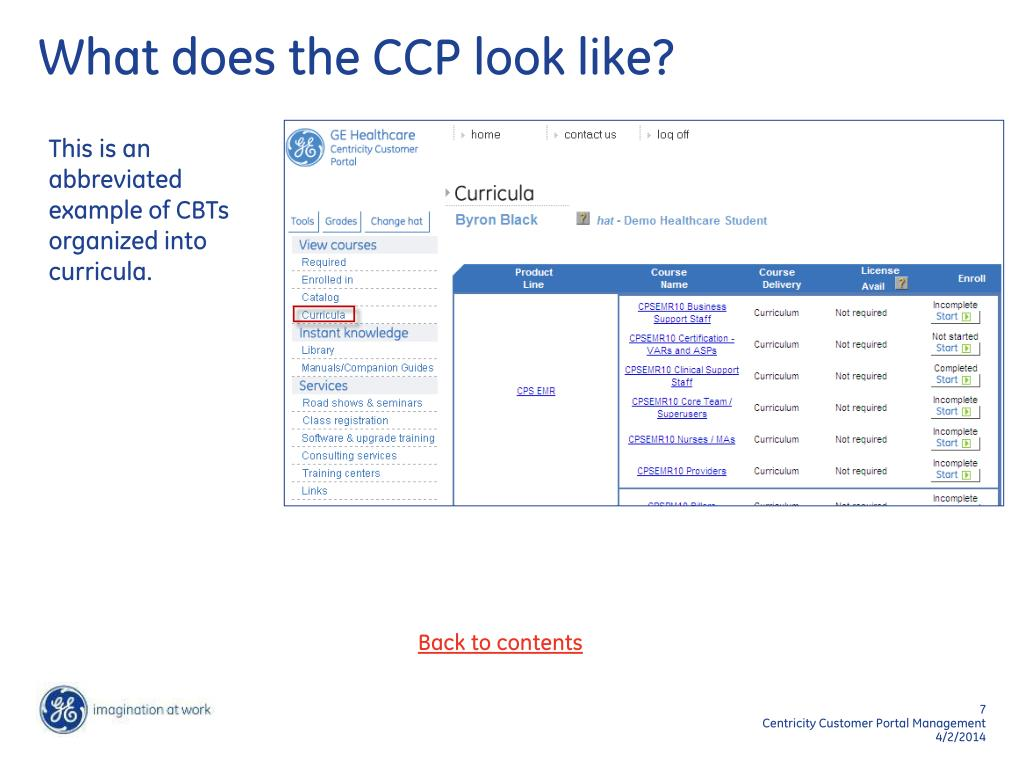What does the CCP look like?