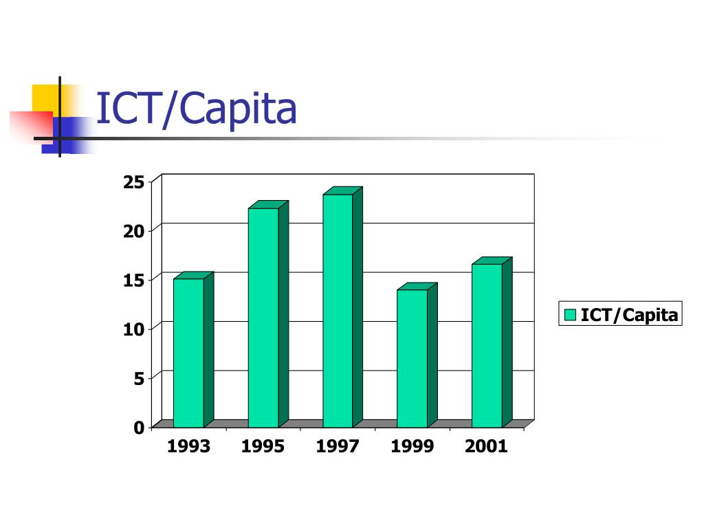 ICT/Capita