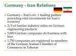 germany iran relations