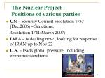 the nuclear project positions of various parties