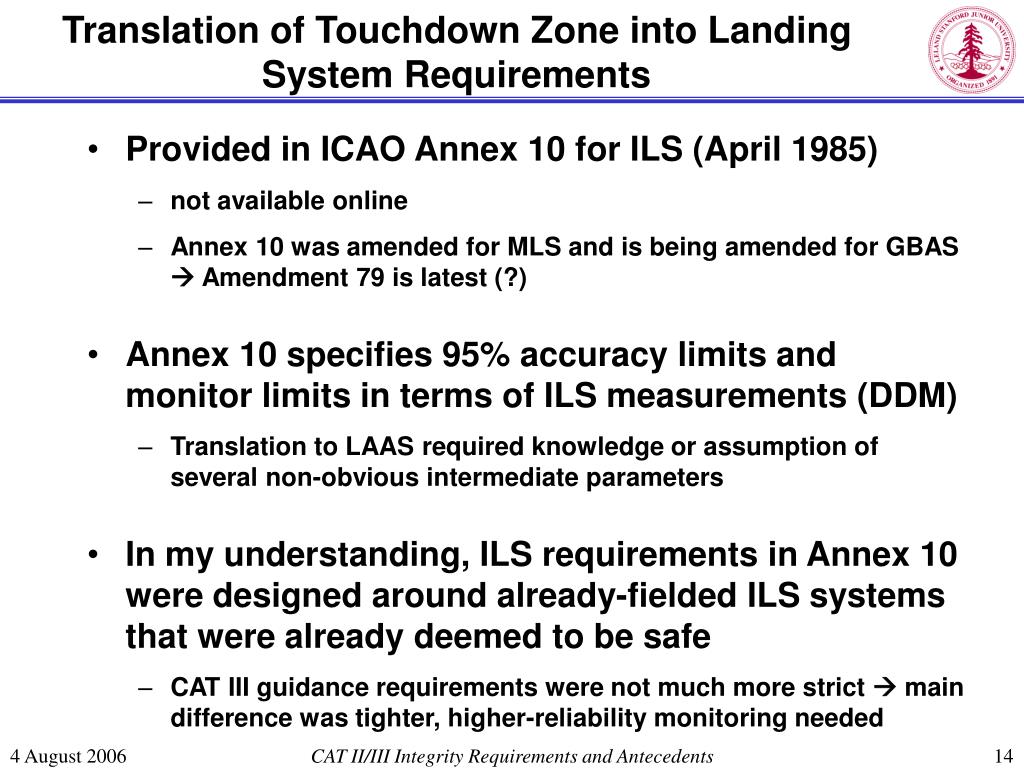 Translation of Touchdown Zone into Landing System Requirements