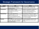 strategic framework for governance
