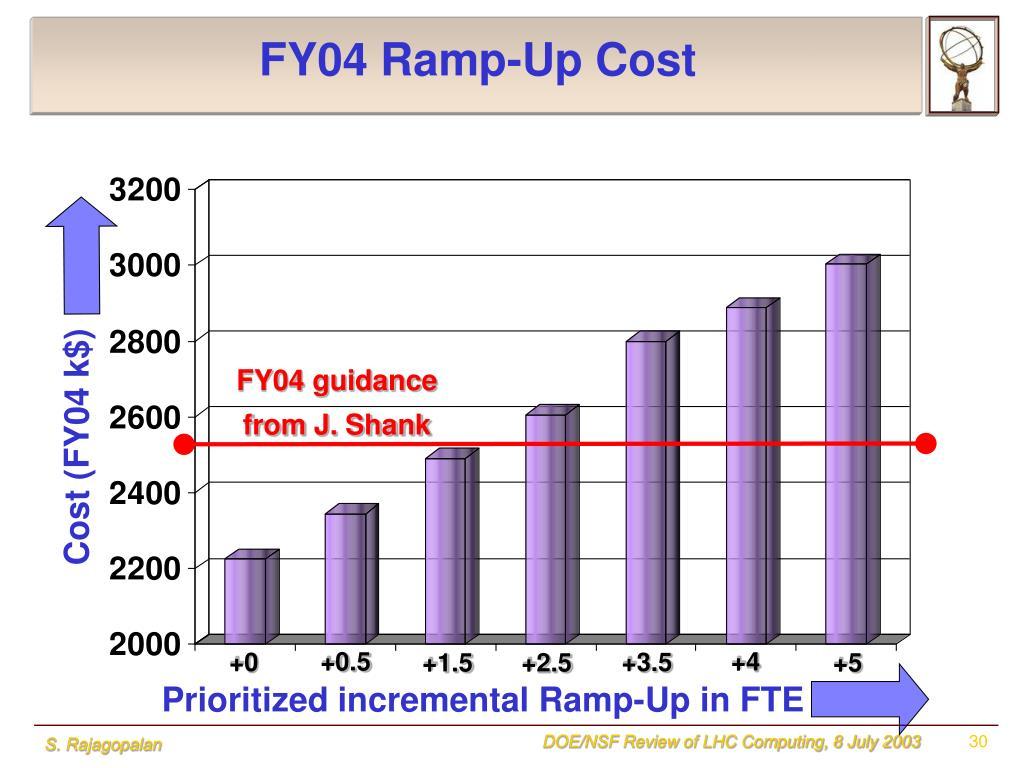 FY04 guidance
