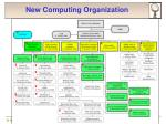 new computing organization