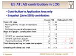 us atlas contribution in lcg