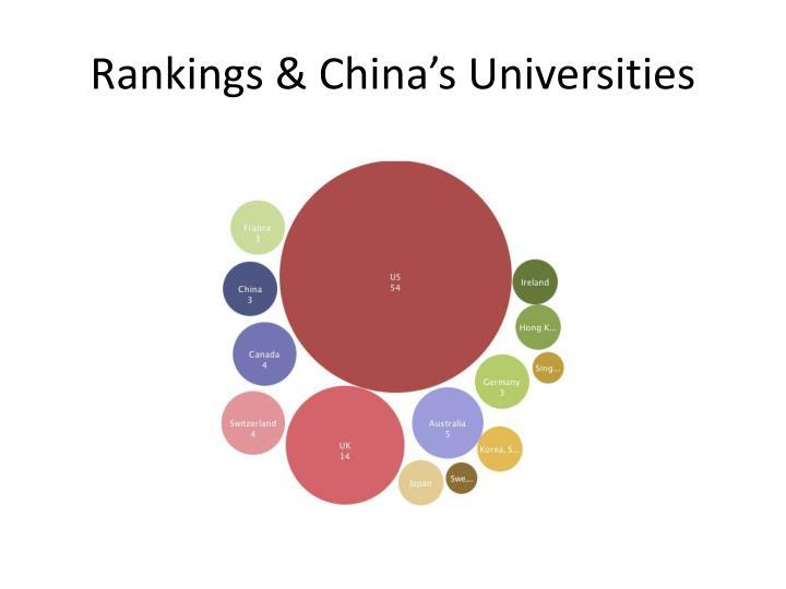 Rankings china s universities