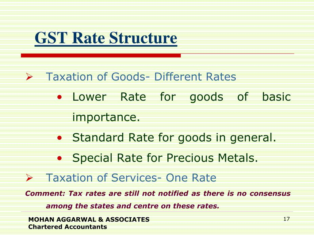 GST Rate Structure