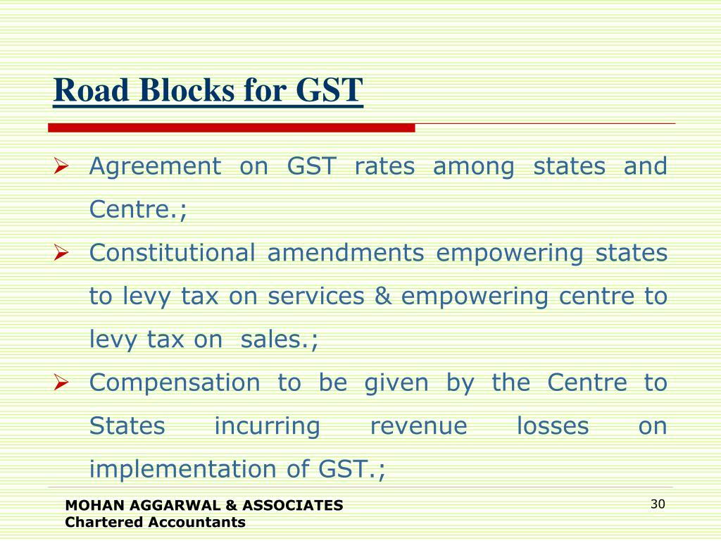 Road Blocks for GST
