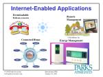 internet enabled applications