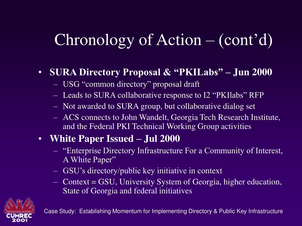 Chronology of Action – (cont'd)