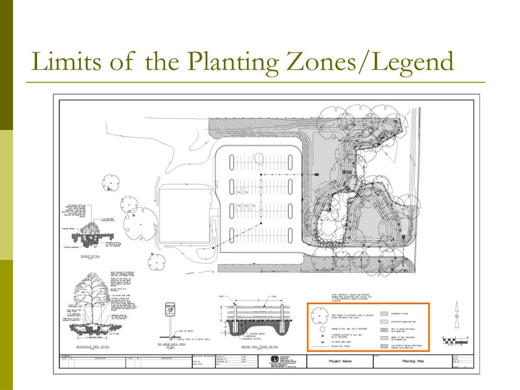 Limits of the Planting Zones/Legend