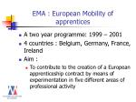 ema european mobility of apprentices
