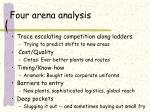 four arena analysis