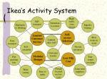 ikea s activity system