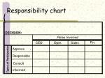 responsibility chart