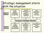 strategic management starts with the situation