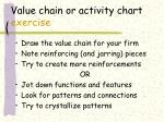value chain or activity chart exercise