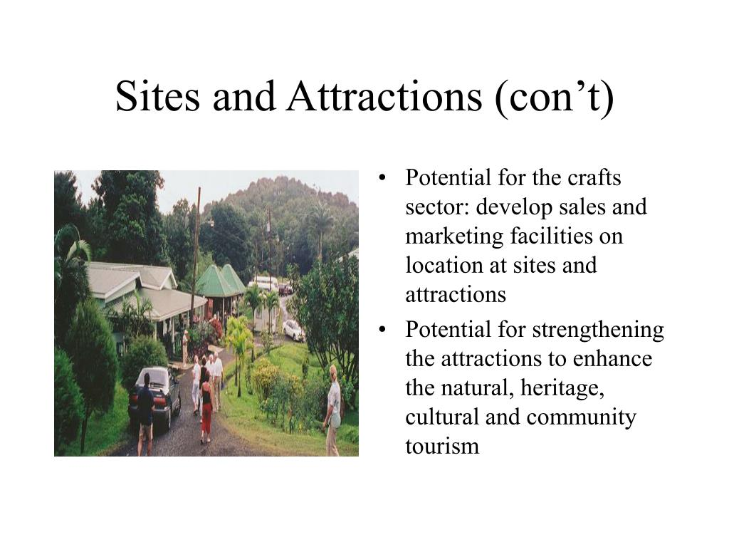 Sites and Attractions (con't)