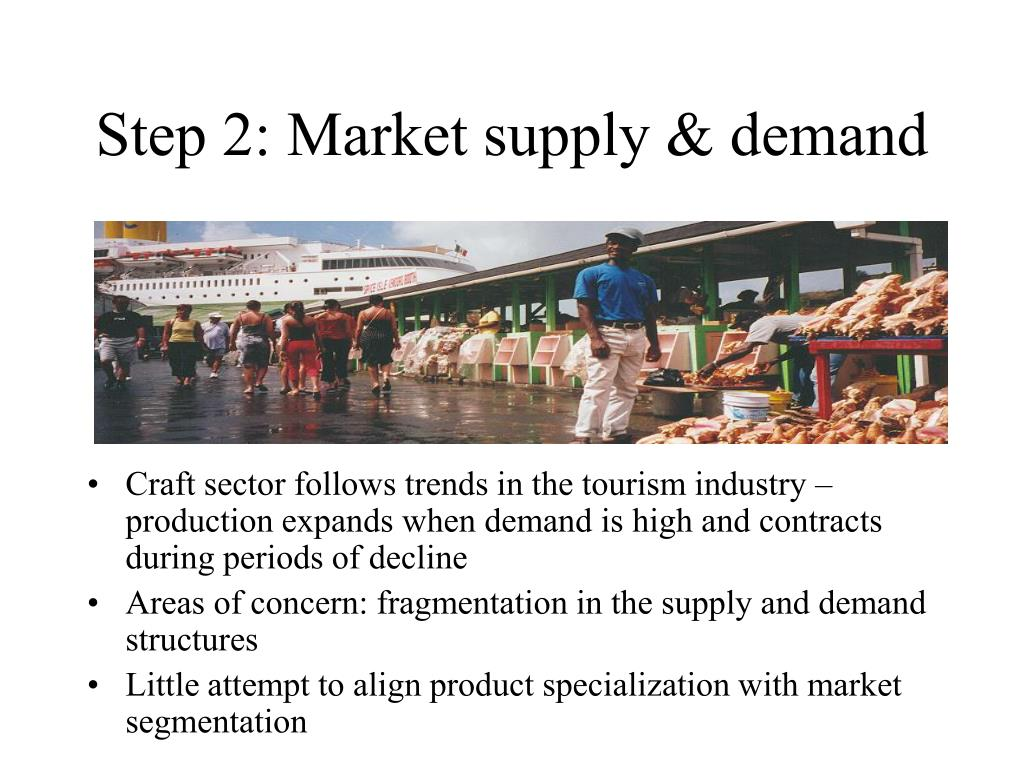 Step 2: Market supply & demand