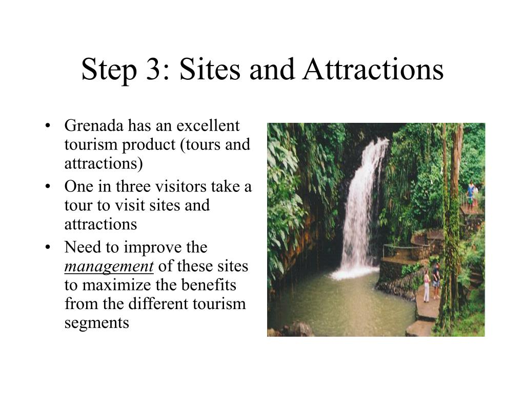 Step 3: Sites and Attractions