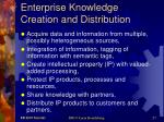enterprise knowledge creation and distribution