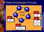 k netix knowledge process