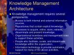 knowledge management architecture