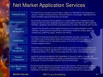 net market application services