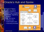 oracle s hub and spoke