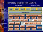 technology map for net markets