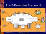the e enterprise framework