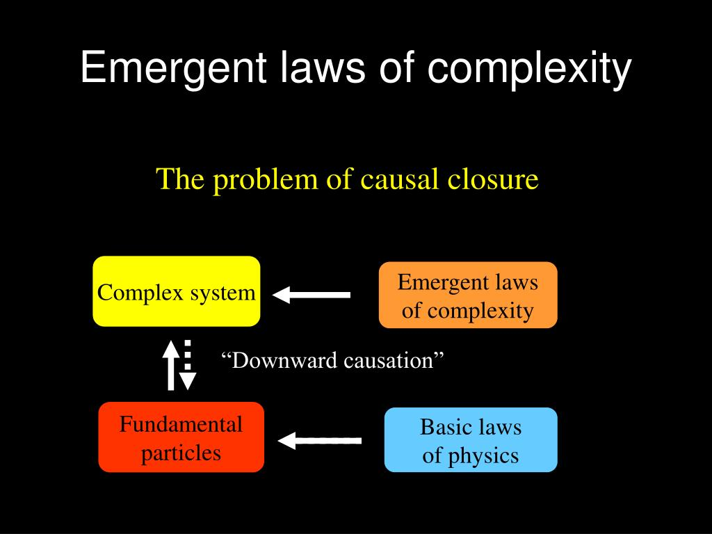 Emergent laws of complexity