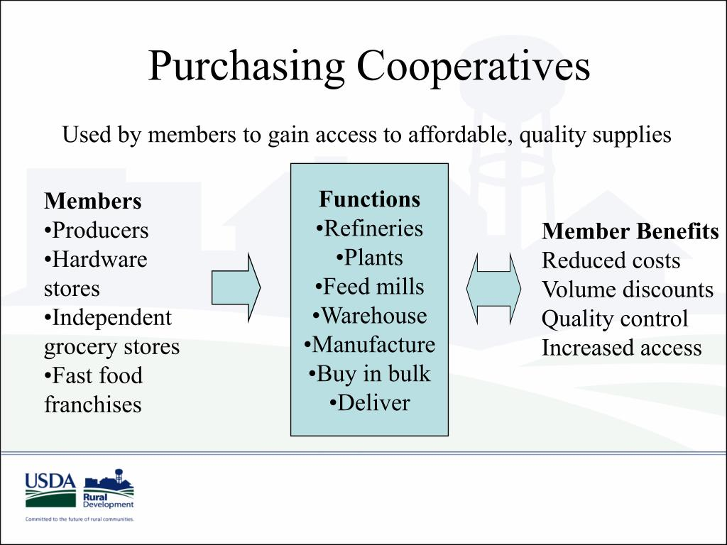 Purchasing Cooperatives