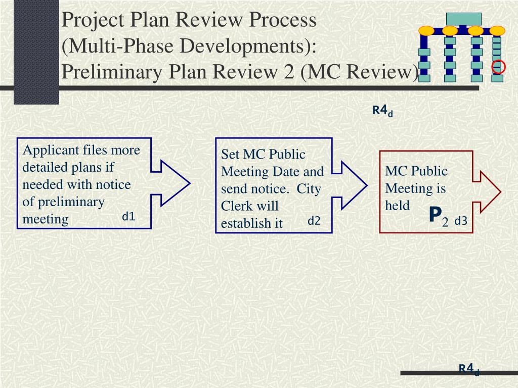 Project Plan Review Process